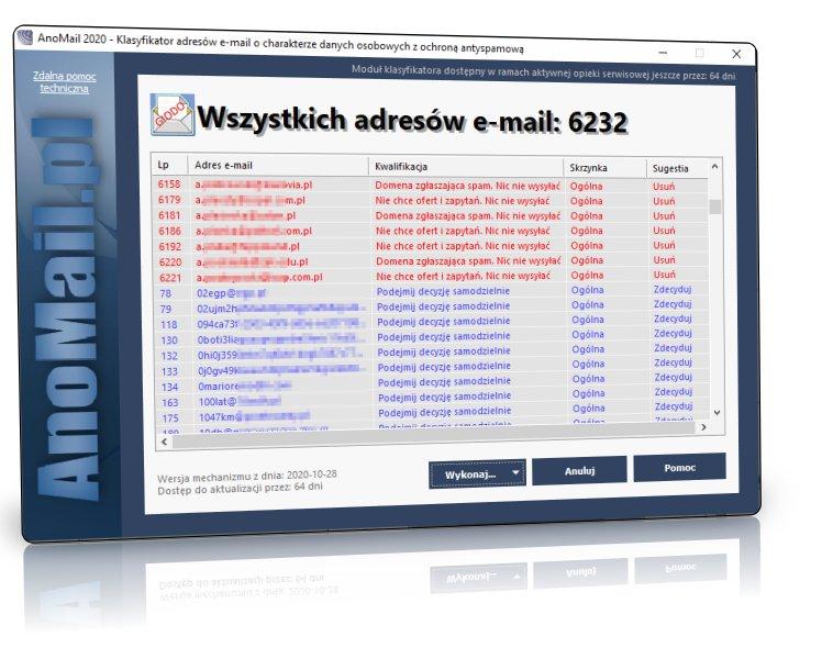 Klasyfikator adresów e-mail