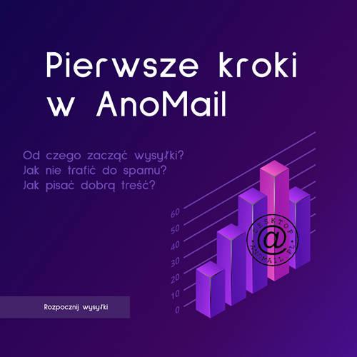 Pierwsze kroki w programie AnoMail