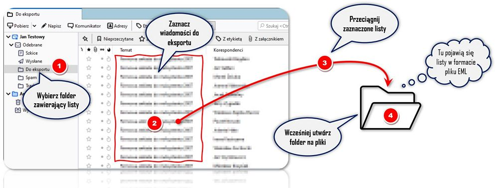 Import adresów z Thunderbird do programu AnoMail